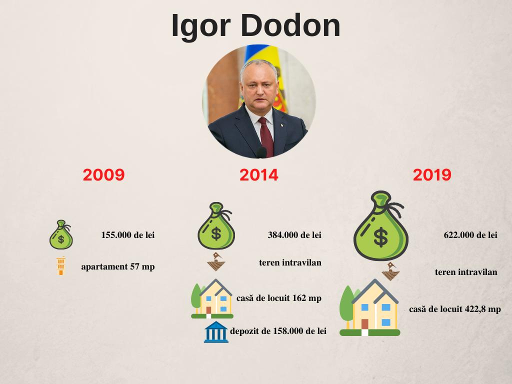 TRASEIȘTII: Cine cumpără deputați în Republica Moldova
